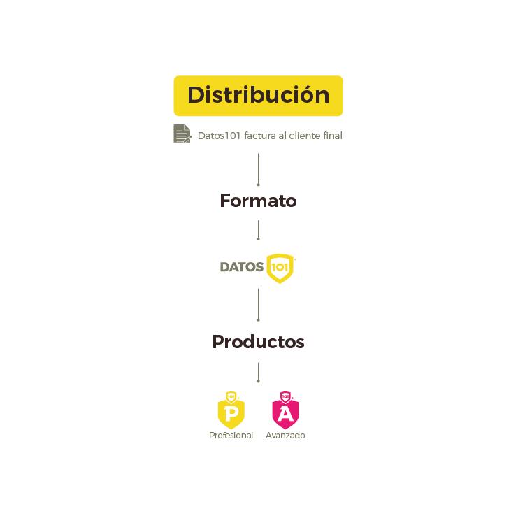 logos-productos-R1-Distribucion